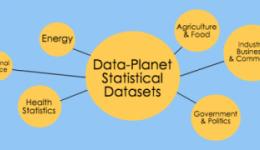 Data-Planet statistical datasets