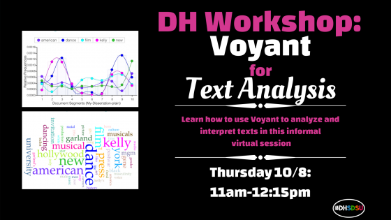 Voyant for Text Analysis Workshop